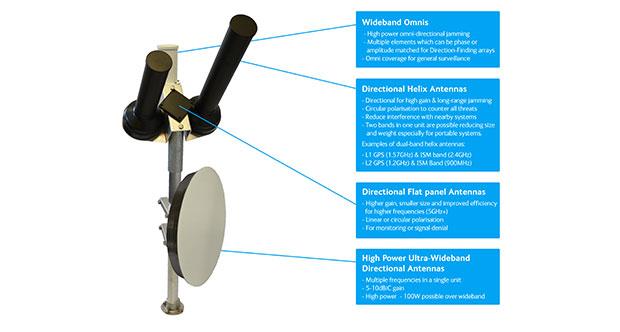 Home | Cobham Antenna Systems